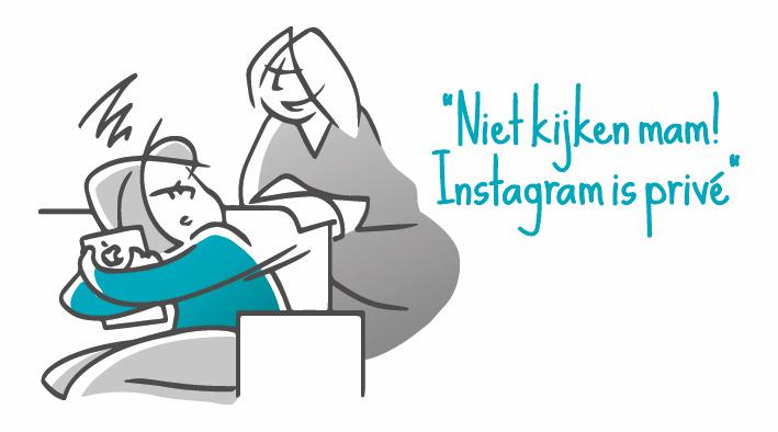 Socialmediaimpact